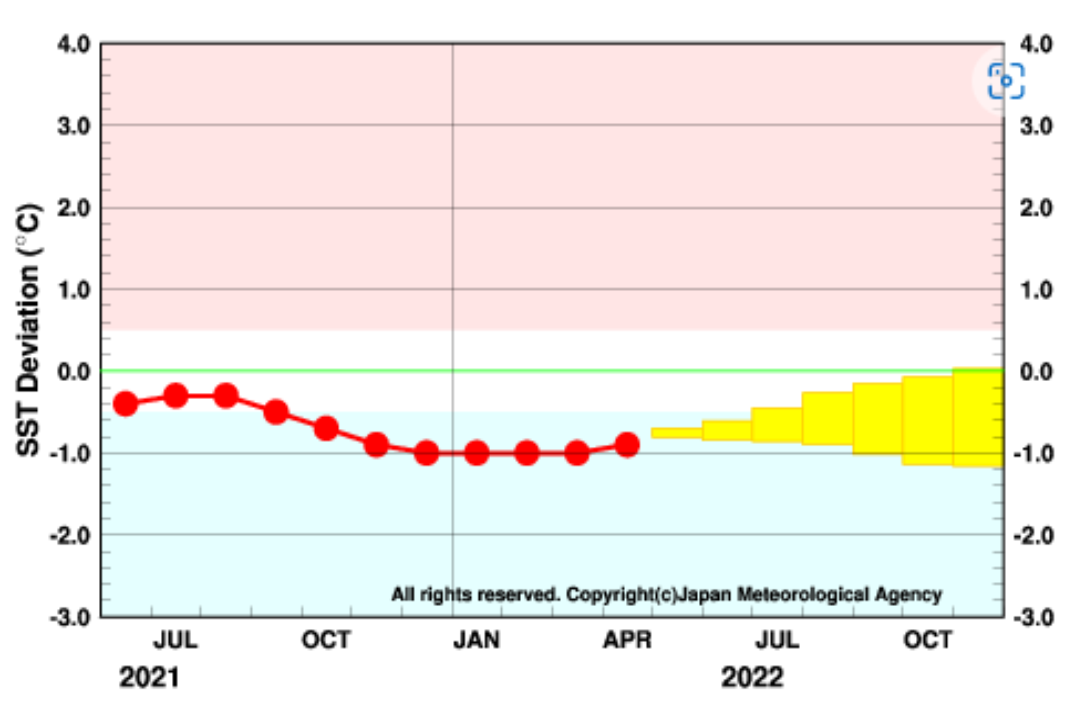 海 天気 jp アプリ